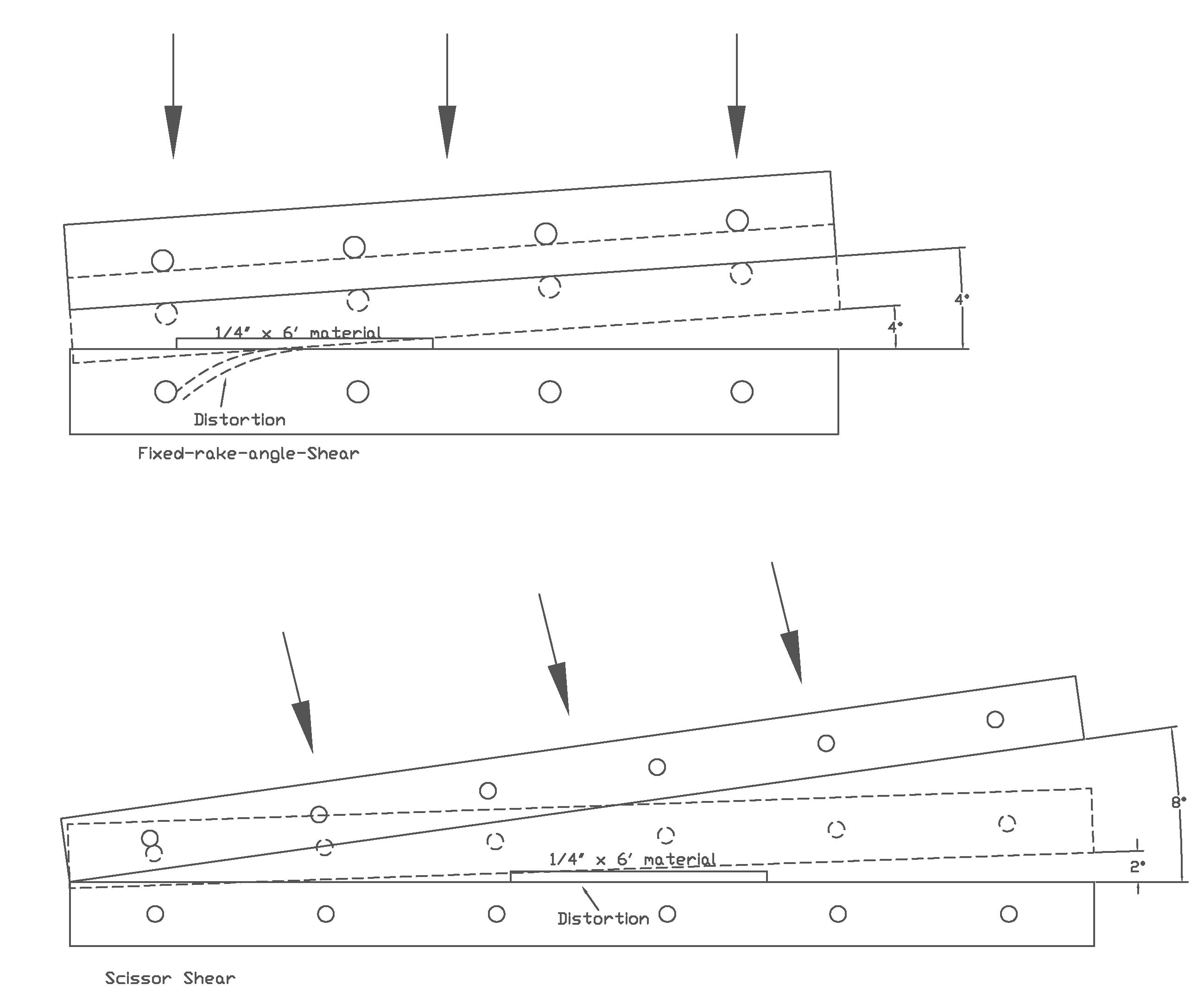Factors To Consider When Selecting An Ironworker Plumbing Diagram Below Showing The Utilisation Of Enginedriven Figure 2 Main Differences Between Flat Bar Shear Stations Are Length And Approach Blade Metal Some Ironworkers Use A Guillotine
