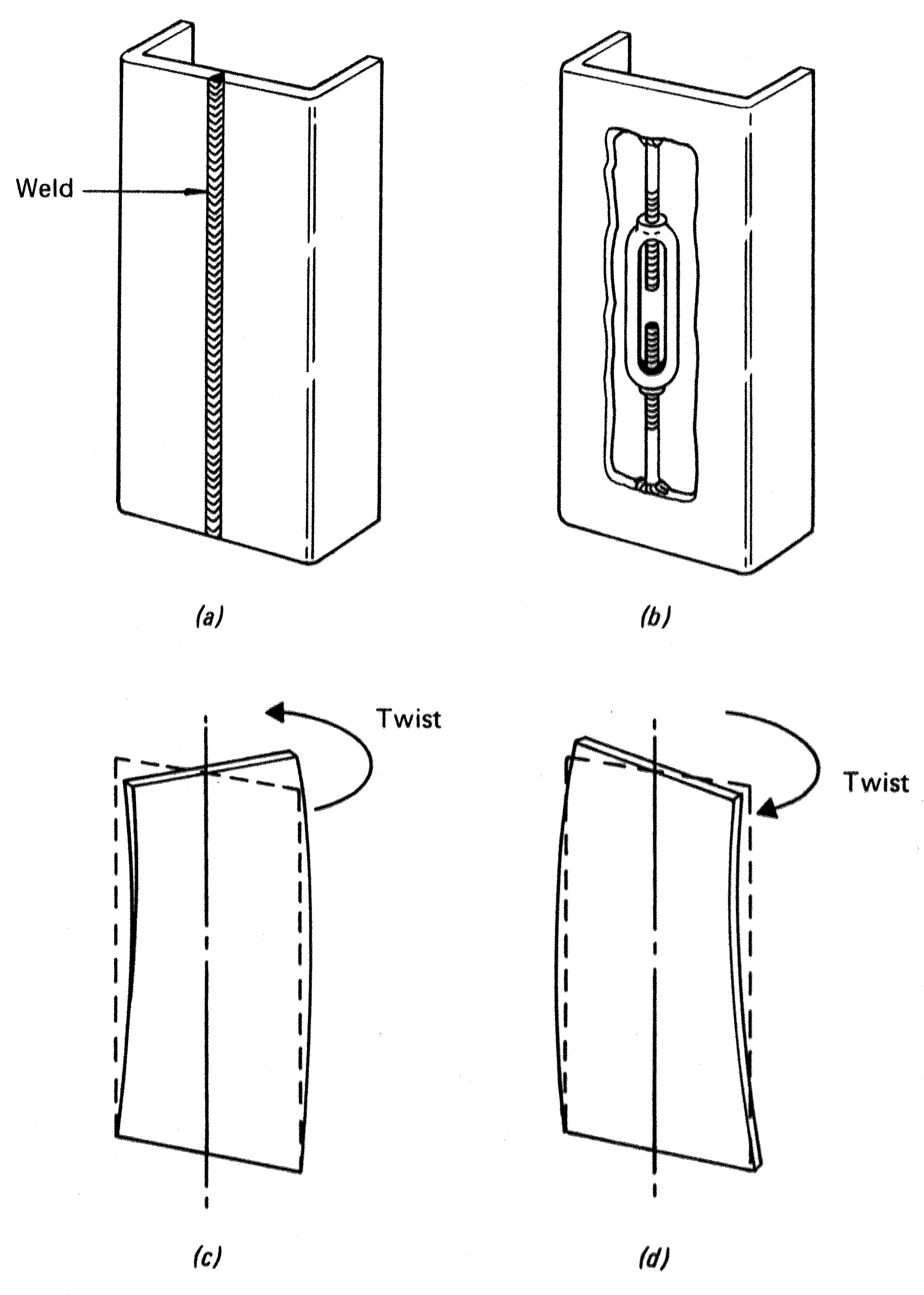 Figure 3. When the weld shrinks along its length, it causes base metal to twist around the weld.(Click on drawing to enlarge it)