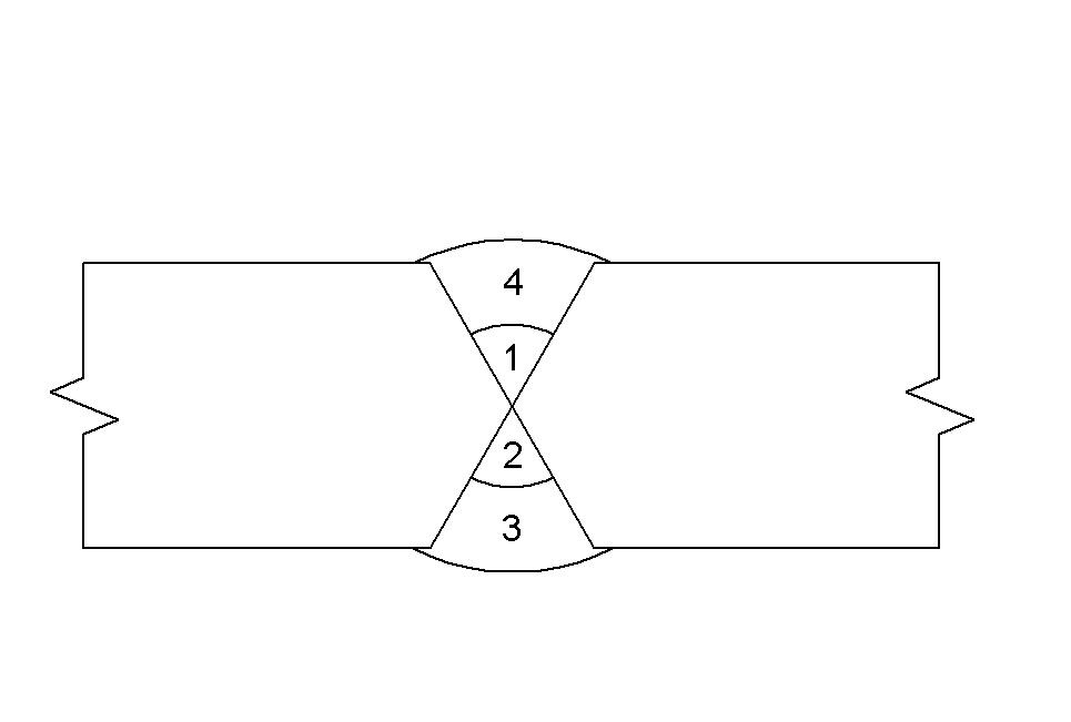 Figure 4. Welding on both sides of the plate offsets one shrinkage force with another, to minimize distortion.