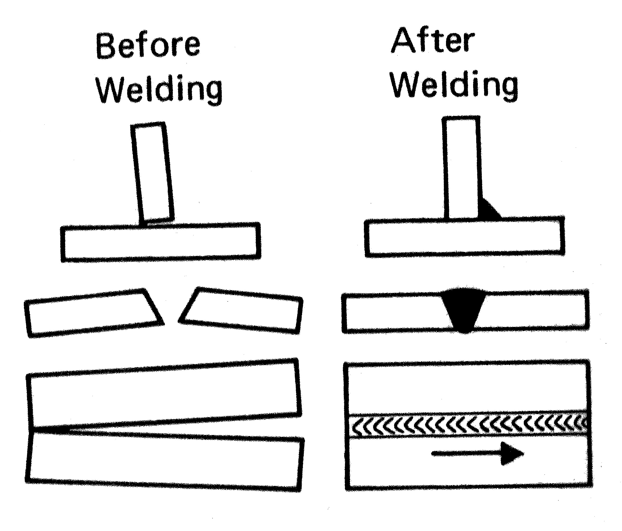 How To Control The Warping Of Parts In Thin Sheet Metal Mig Welding Machine Diagram Together With Fillet Weld Root Figure 6 Presetting Before Can Make Shrinkage Work For You
