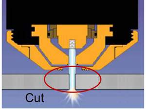 Why is torch height control important? Torch stays at constant height, damaging the nozzle and shield.