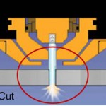 Why is torch height control important? Accurate pierce height protects the nozzle and shield.