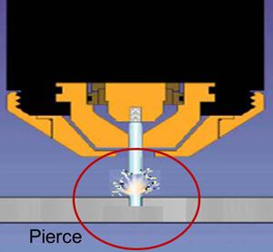 pierce2-300