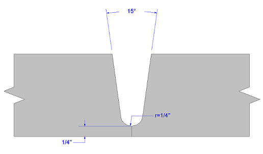 Figure 5. Example of a U-Groove weld joint configuration.(Click on illustration to enlarge it)