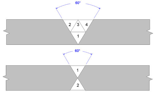 Figure 7. Comparison of Single-V and Double-V groove joint designs. A Double-V joint design utilizes about half of the weld metal of its Single-V counterpart.(Click on illustration to enlarge it)