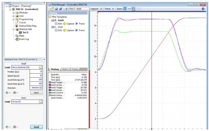 The Plot Manager feature of RMCTools software for the Delta RMC70 one- and two-axis and RMC150 multi-axis motion controllers facilitates tuning and optimizing of machines by displaying graphs of target and actual values of motion axis position, velocity, acceleration, pressure, force and other parameters over time.(Click on image to enlarge it)