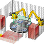 Figure 6. A laser scanner with warning and safety zone.(Click on illustration to enlarge it)