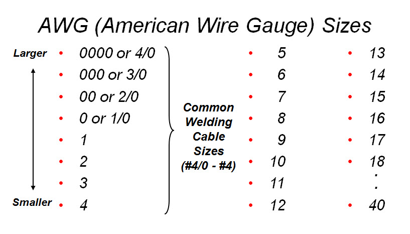 Selecting the proper size welding cables figure 1 example wire gauge sizes greentooth