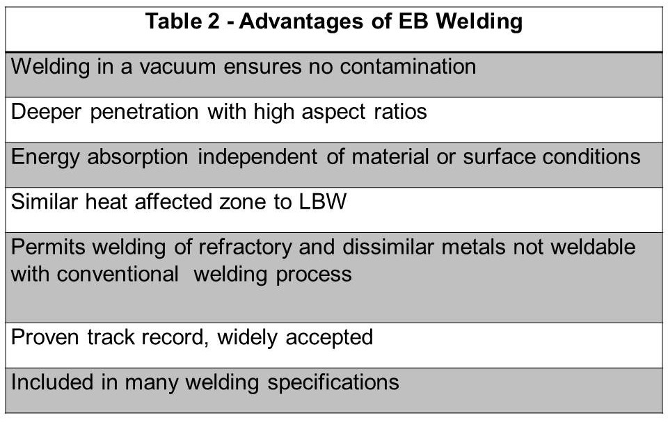 Using Laser Beam Welding with Electron Beam Welding for Complex ...