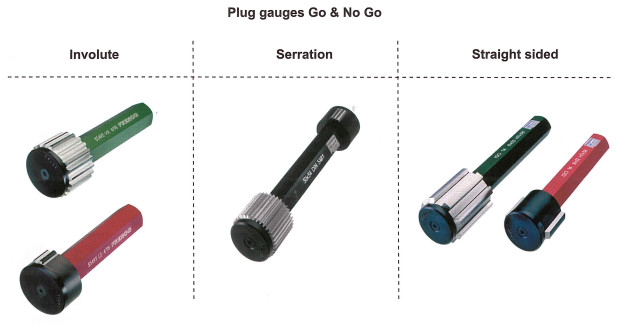 All spline gages are clearly and permanently labeled with profile data, user identification numbers, manufacturer's drawing and drawing number, material, serial number and date of manufacture.