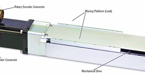 A typical rotary encoder-based positioning system. The indirect load monitoring system showin in this application includes an electric motor directly coupled to a rotary shaft encoder, which acts as the load position sensor. In this setup, although the rotary encoder accurately indicates the drive motor's shaft position, the true standard of measurement is not the rotary encoder, but the drive system itself.