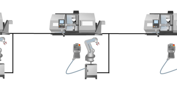 From a single station to a work cell to a completely networked system, the CNC solutions for robotic integration are fully scalable to suit the needs of any shop or large production department. (first view)