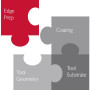 Figure 1. The Tool Performance Puzzle identifies the four elements that define cutting tool performance.