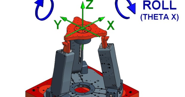 Figure 2b. An example of the six degrees of freedom of motion capable with the Hybrid Hexapod.
