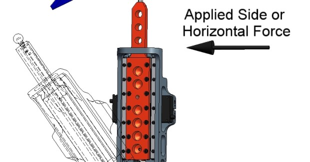 Figure 3a. An example of what happens when you push laterally on a hexapod link.