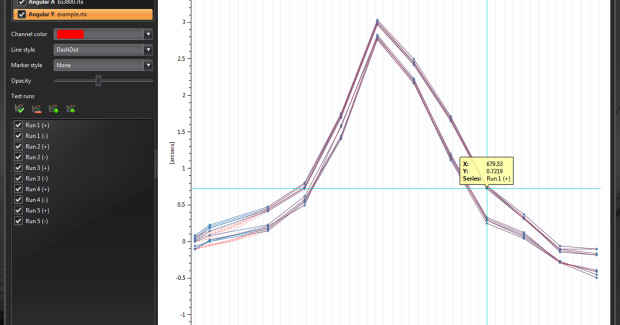 Booth E-5510: The new XCal-View Compare software from Renishaw compares overlays of data sets from different tests.