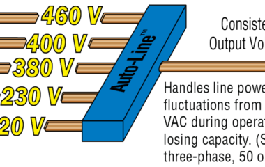 The Auto-Line circuit automatically sets the welding power source to operate on any voltage within a range, providing a constant voltage value to the arc regardless of the input voltage. This allows weld operators to focus on arc-on time under the hood. No manual linking saves time and makes installation easier. The system also lowers a welder's primary amperage draw so that more welding machines can be used on the existing electrical service for improved efficiency and productivity.