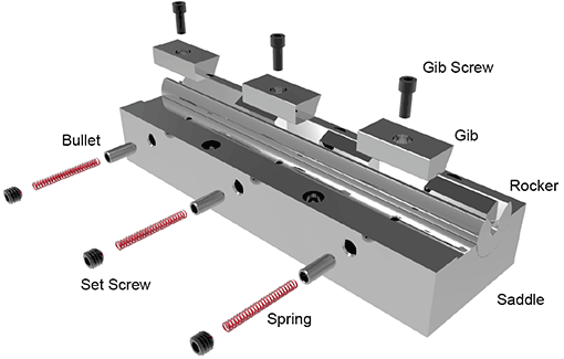 Easily-configured Posi-Bend rotary bender units are engineered to be less complex and less costly than wipe tooling. Rotary bending provides more consistent metal forming without wasting material on tests and regrinds.